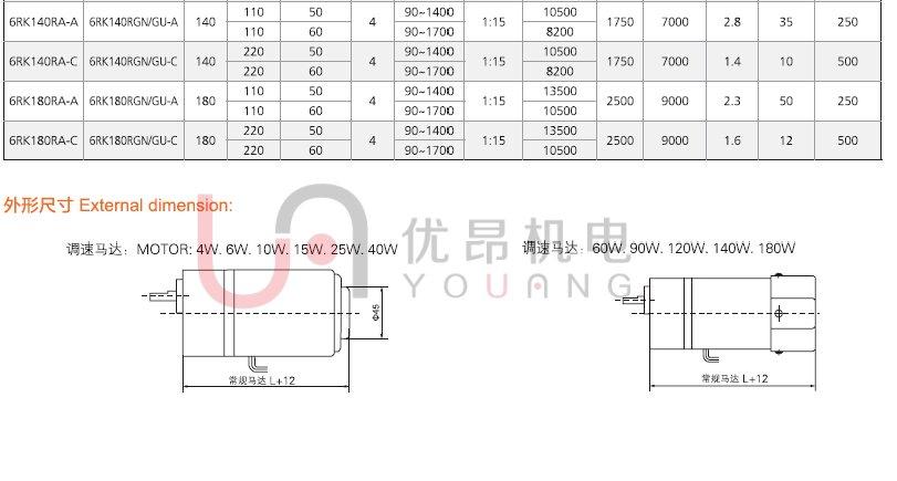 低噪音  采用高精度滚齿机和AAA高档滚刀加工高精度螺旋齿轮, 精度高达IT5~6级;  精密数控加工, 同心度、位置精度高达IT6级;  箱体四角采用双立柱形式的高刚性结构,即使在高负载条件下使用亦坚固不变形,振动小。 超长寿命  齿轮材料采用含钼高级合金钢制造并经特殊热处理,保证齿轮表硬内韧,耐磨不崩齿;  减速箱全部装备滚珠轴承;  直角减速箱采用格雷森弧齿结构,传递扭矩大,承载能力可达一般产品的2~3倍,坚固耐用;  减速箱填充高级纳米抗磨润滑脂。 高可靠性  经电脑优化设计的电